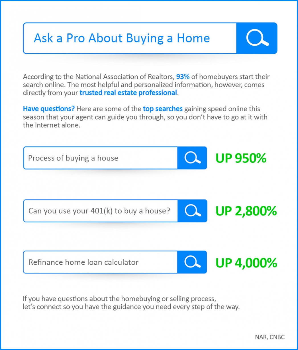 Ask a Pro About Buying a Home [INFOGRAPHIC] | MykCM